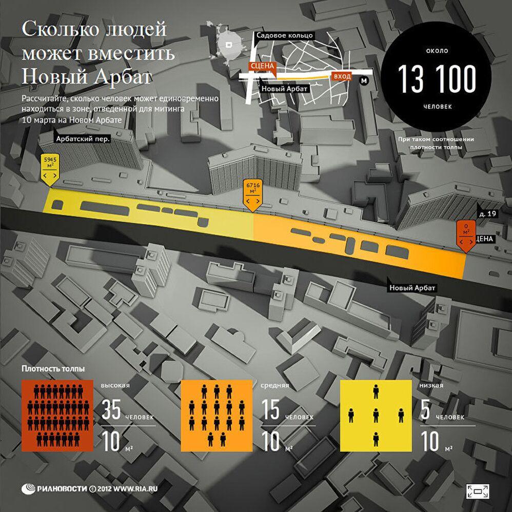 Сколько человек может вместить Новый Арбат в Москве