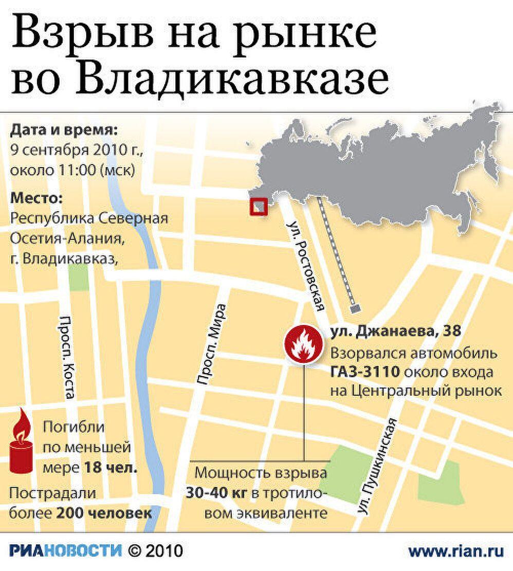 Взрыв на рынке во Владикавказе