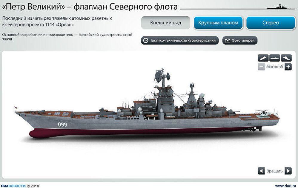 Петр Великий - флагман северного флота