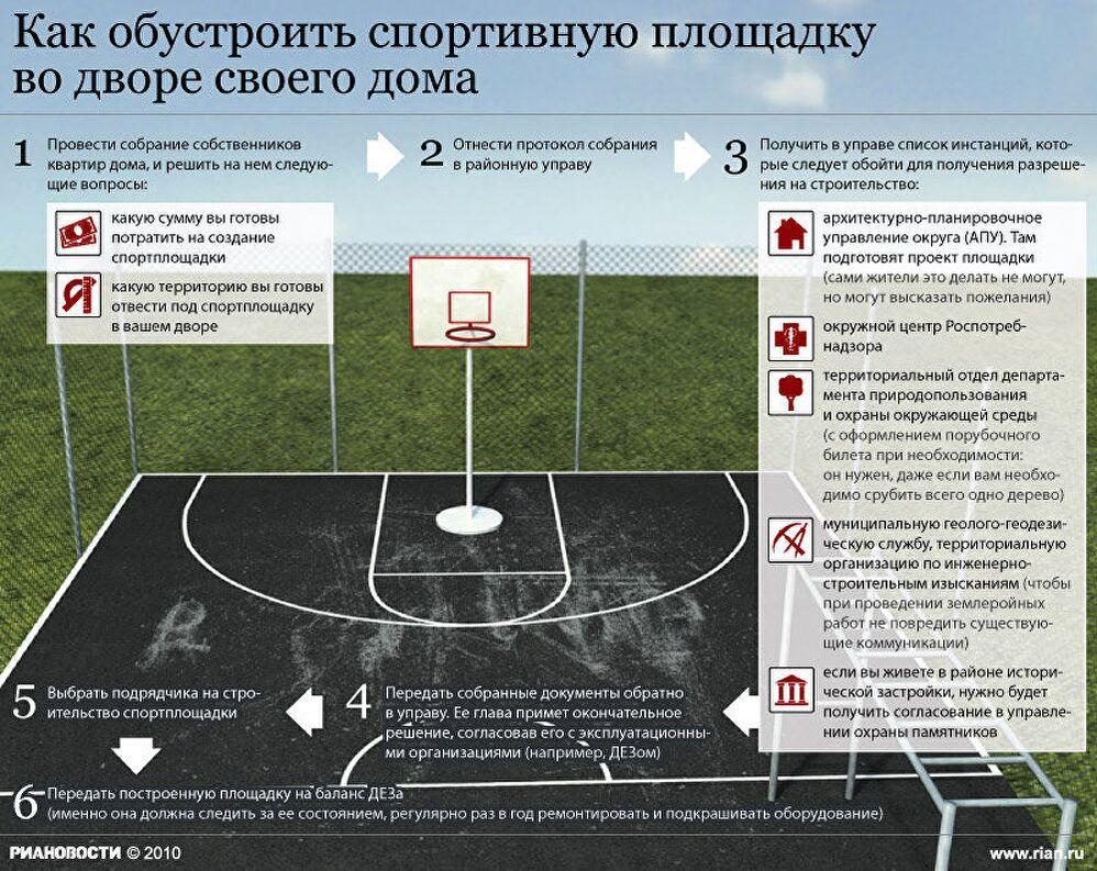 Как обустроить спортивную площадку во дворе своего дома