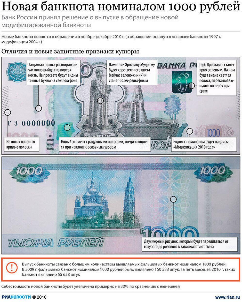 Новая банкнота номиналом 1000 рублей