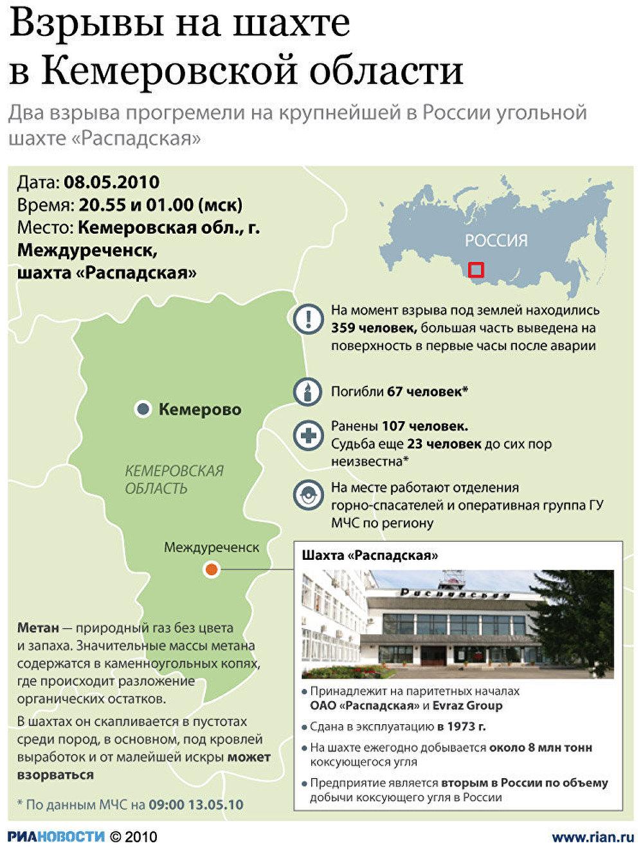 Взрыв на шахте в Кемеровской области