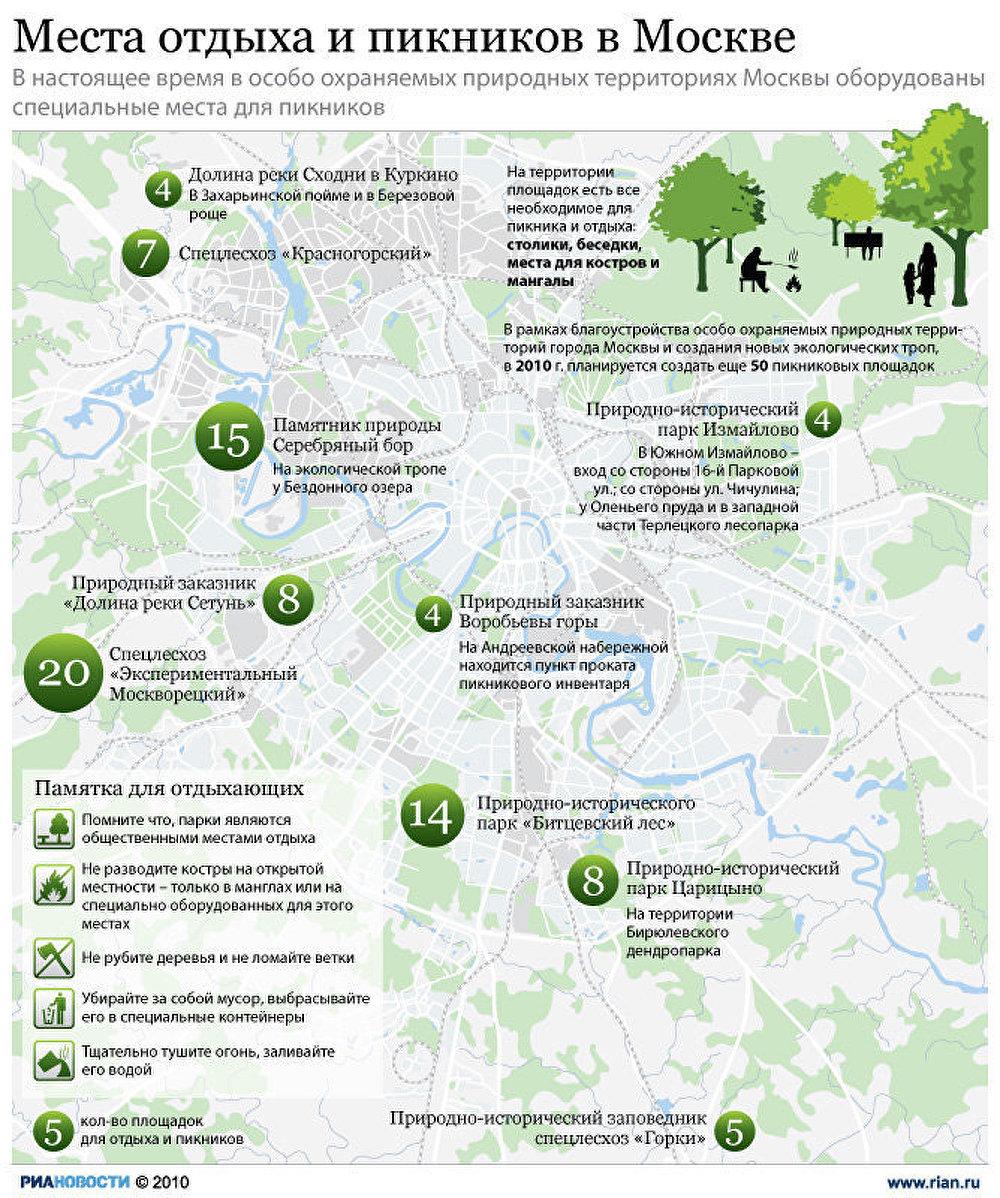 Места отдыха и пикников в Москве