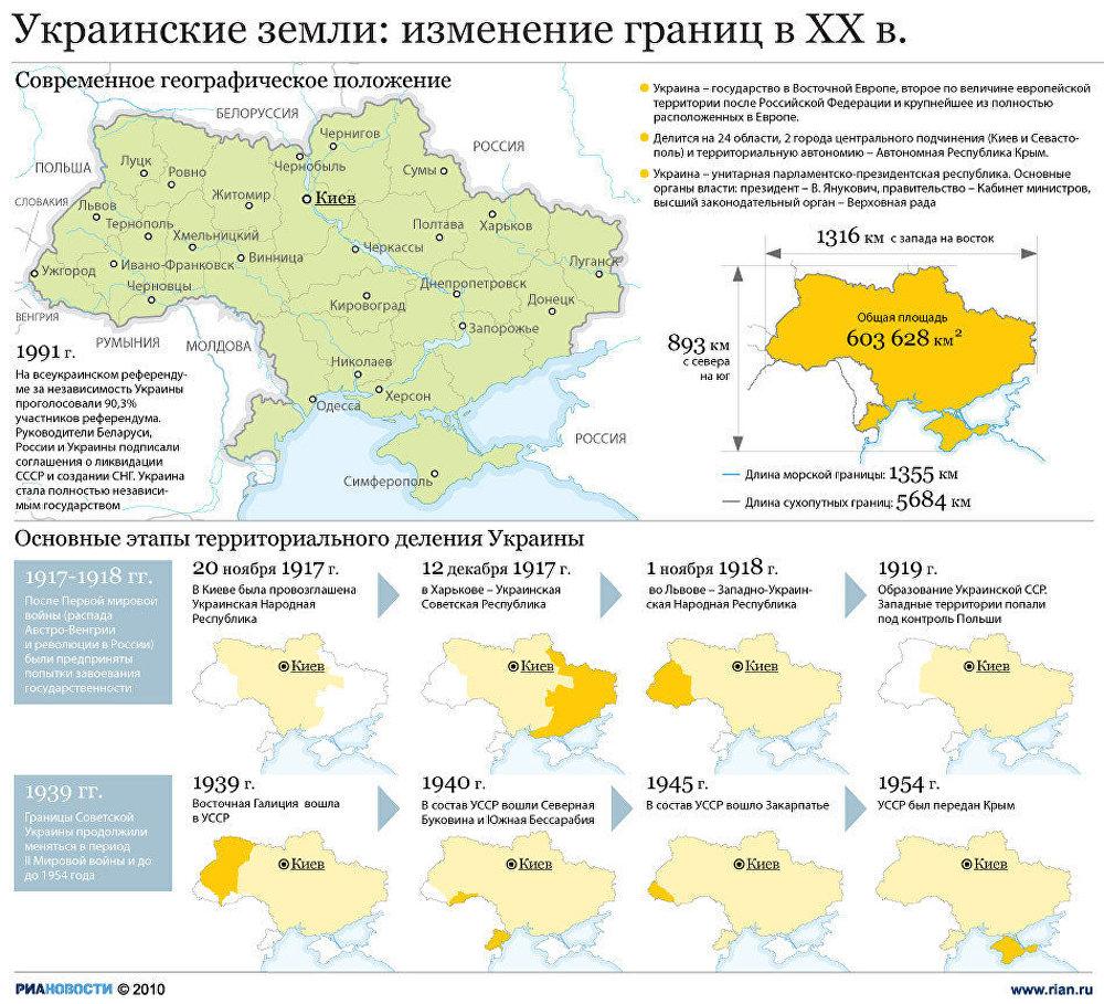 Украинские земли: изменение границ в XX в.