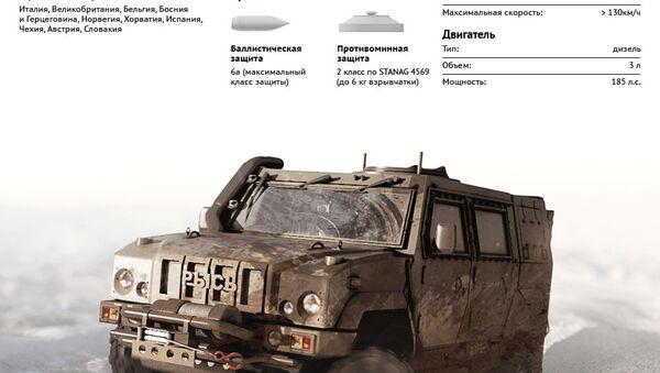 Бронеавтомобиль Iveco LMV Рысь