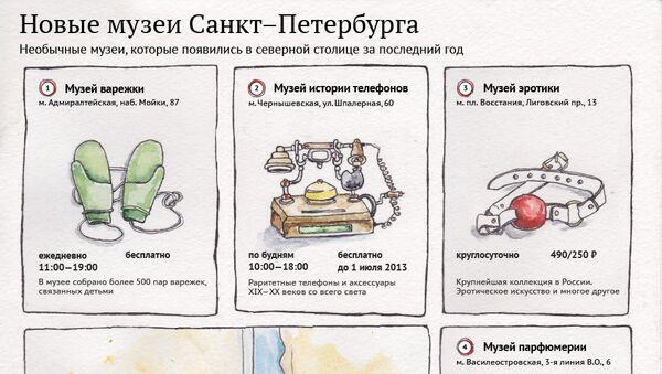 Новые музеи Санкт-Петербурга