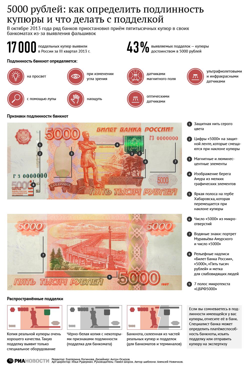 33288bc0488c60 Как определить подлинность пятитысячной купюры - РИА Новости, 17.10.2013