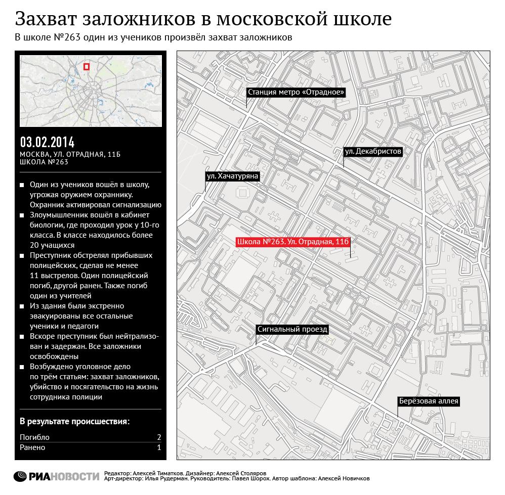 Захват заложников в московской школе