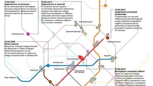 Технические аварии в московском метро в 2008-2014 годах