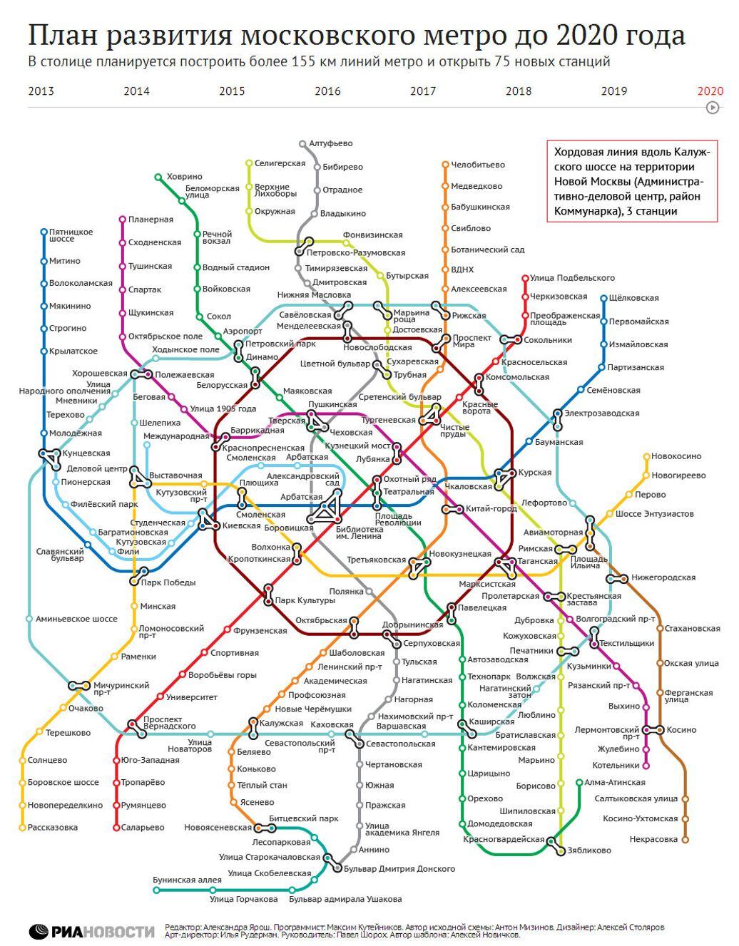 схема метро 2020 год москва новые станции коммунарка под какой процент выдавать займы