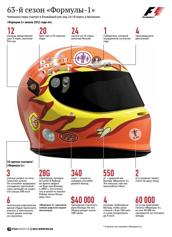 63-й сезон Формулы-1