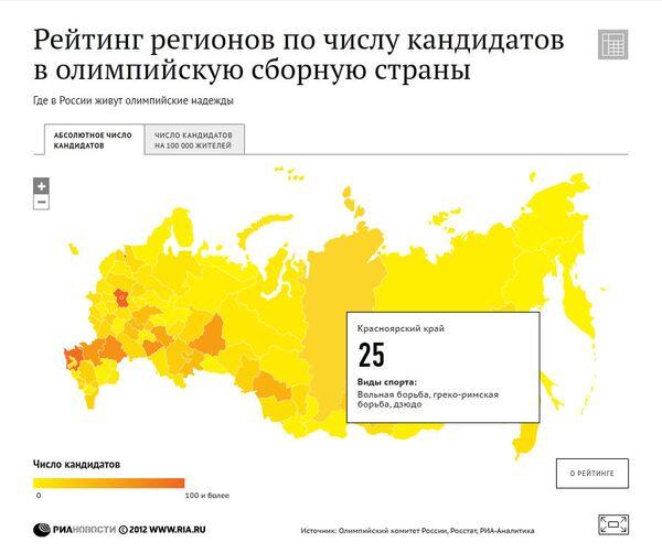 Спортивный рейтинг регионов России