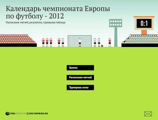 Календарь чемпионата Европы-2012 по футболу