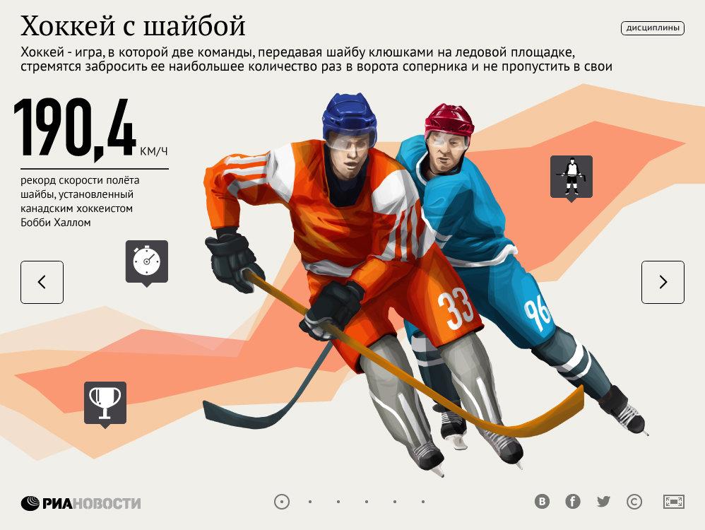 Гиды по видам спорта. Хоккей